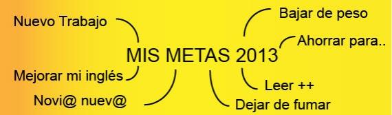 Nuevas metas 2013 all.ec